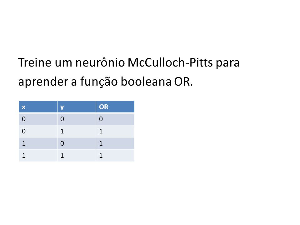 Treine um neurônio McCulloch-Pitts para aprender a função booleana OR.