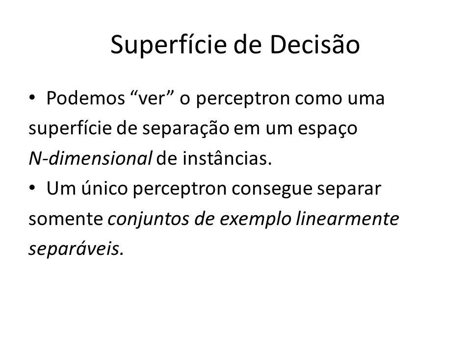 Superfície de Decisão Podemos ver o perceptron como uma