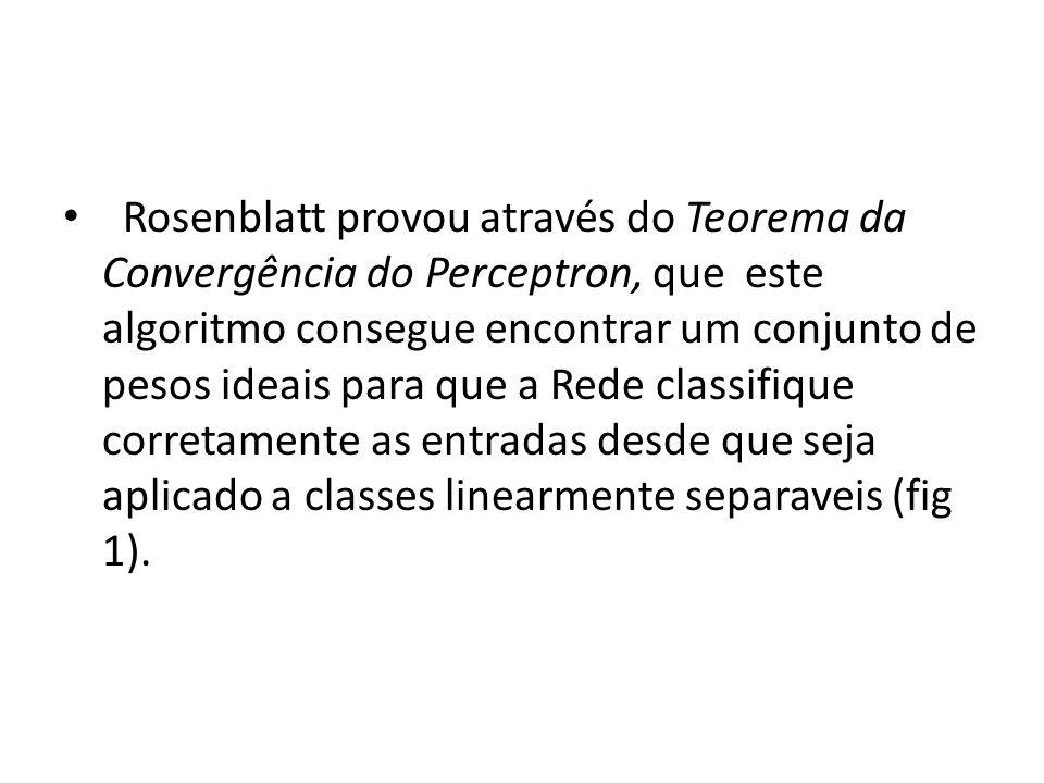 Rosenblatt provou através do Teorema da Convergência do Perceptron, que este algoritmo consegue encontrar um conjunto de pesos ideais para que a Rede classifique corretamente as entradas desde que seja aplicado a classes linearmente separaveis (fig 1).