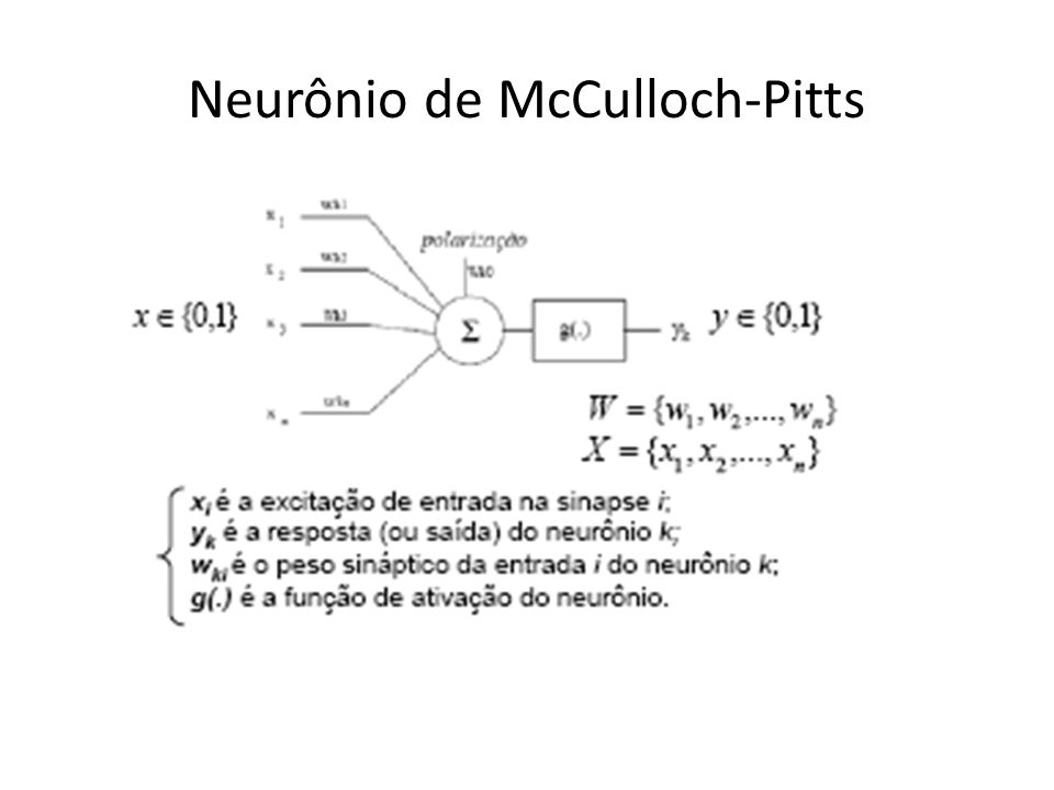 Neurônio de McCulloch-Pitts