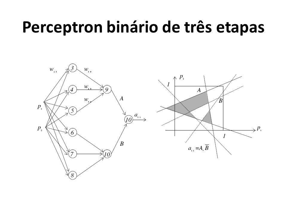 Perceptron binário de três etapas