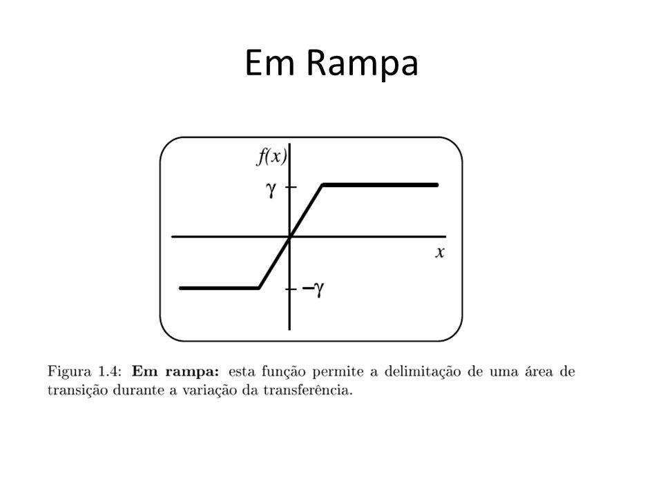 Em Rampa