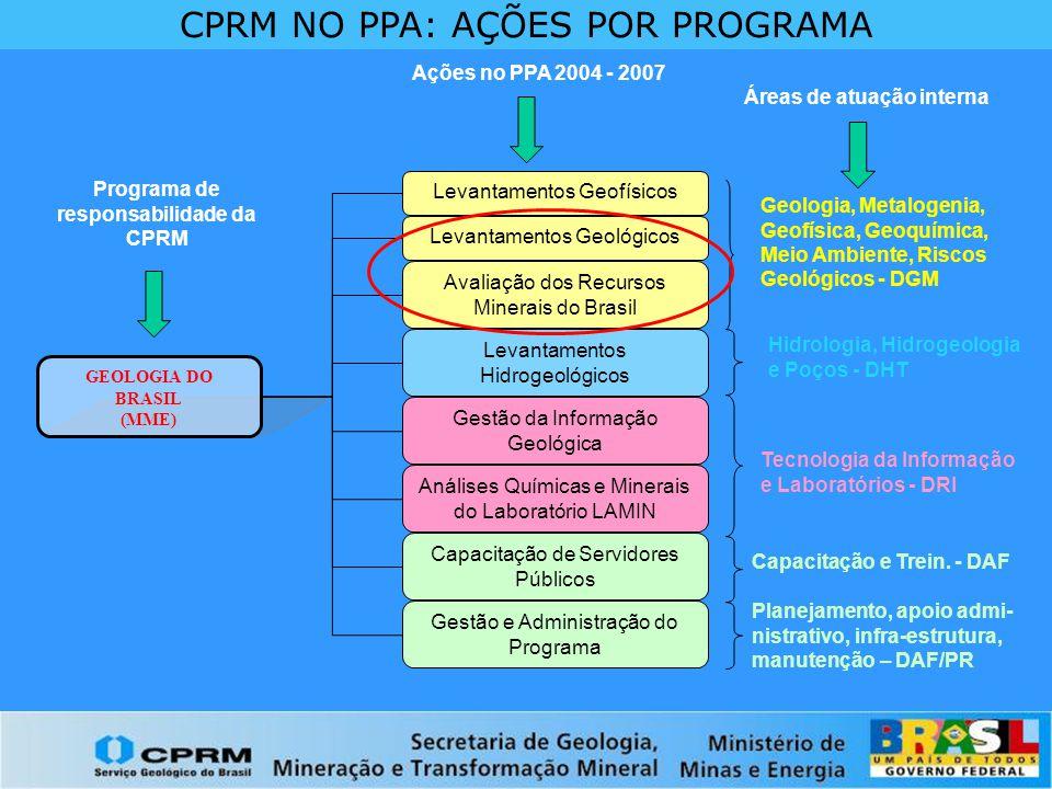 Programa de responsabilidade da CPRM
