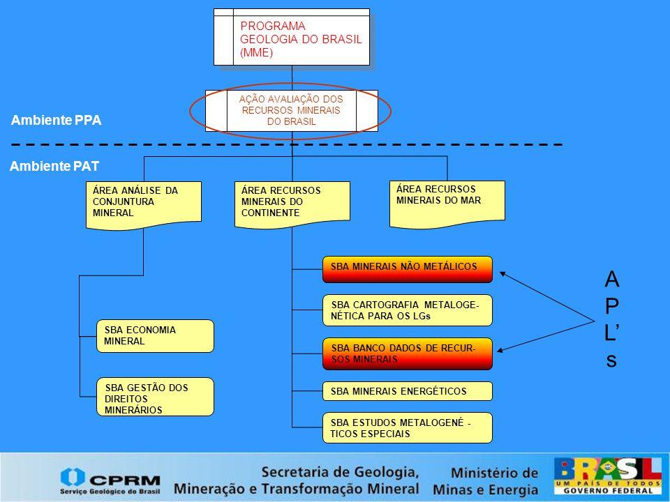 AÇÃO AVALIAÇÃO DOS RECURSOS MINERAIS DO BRASIL