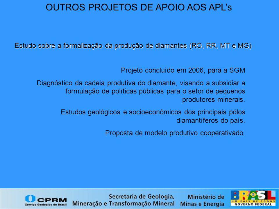 OUTROS PROJETOS DE APOIO AOS APL's