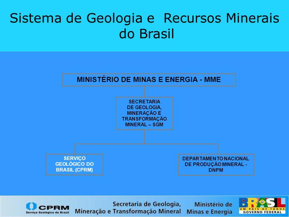 Sistema de Geologia e Recursos Minerais do Brasil