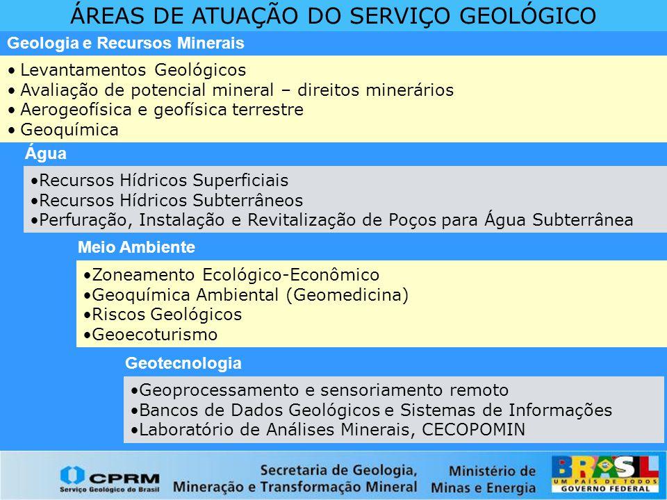 ÁREAS DE ATUAÇÃO DO SERVIÇO GEOLÓGICO