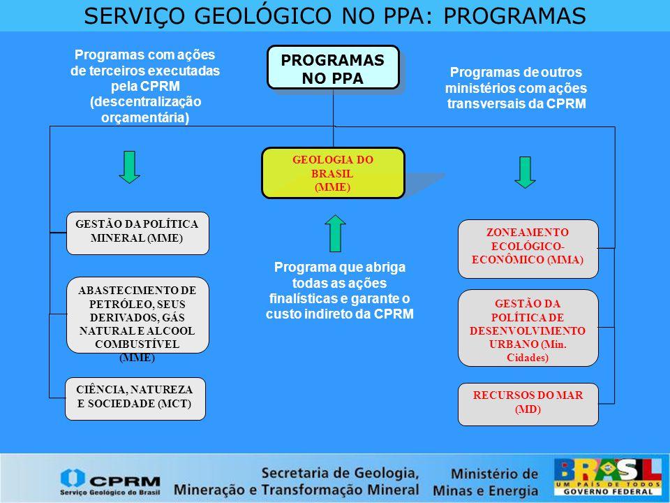 SERVIÇO GEOLÓGICO NO PPA: PROGRAMAS
