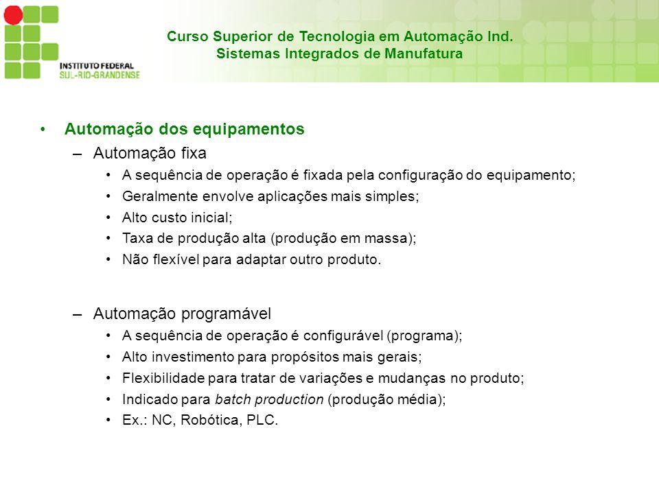 Automação dos equipamentos Automação fixa