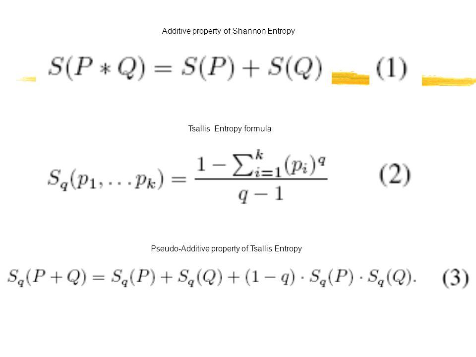 Additive property of Shannon Entropy