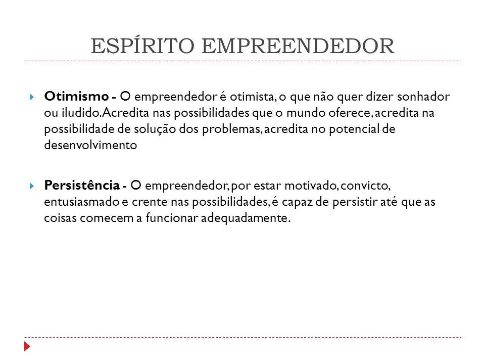 ESPÍRITO EMPREENDEDOR
