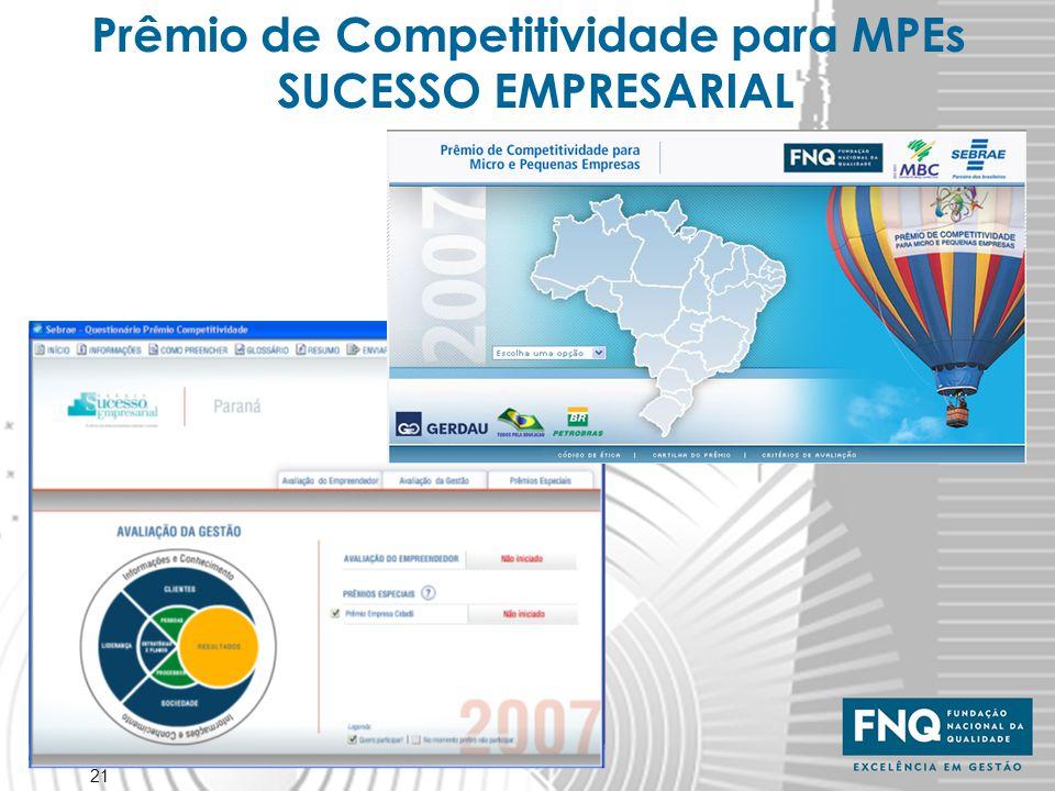 Prêmio de Competitividade para MPEs SUCESSO EMPRESARIAL