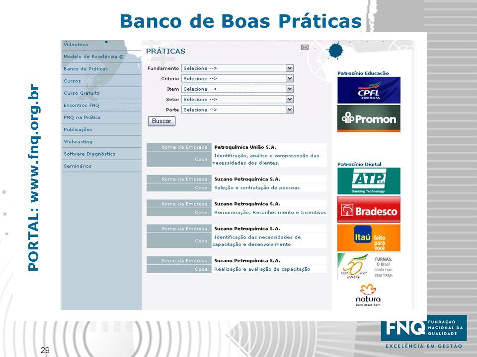 Banco de Boas Práticas PORTAL: www.fnq.org.br