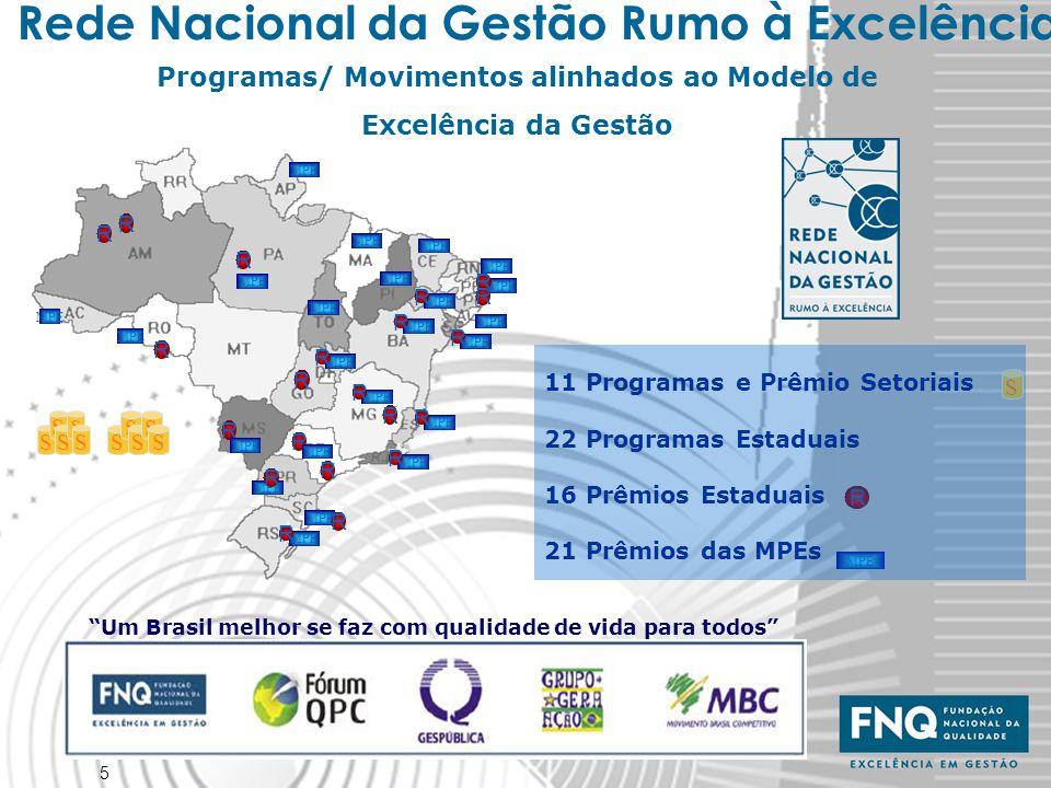 Rede Nacional da Gestão Rumo à Excelência