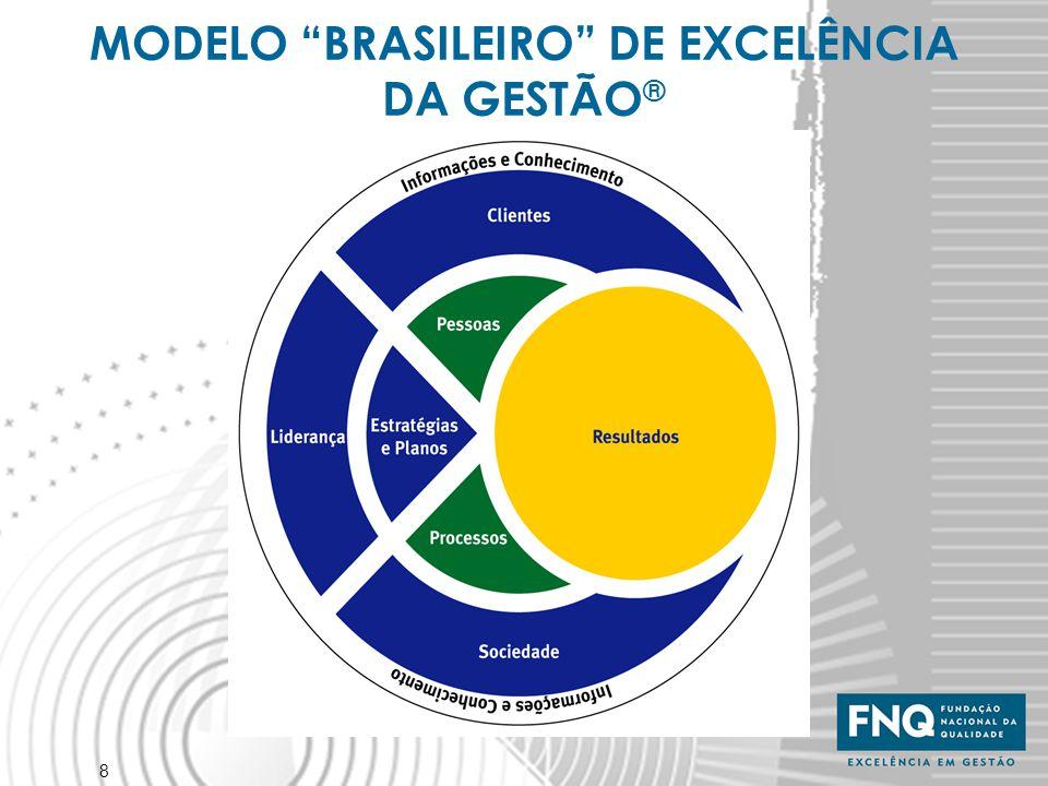 MODELO BRASILEIRO DE EXCELÊNCIA