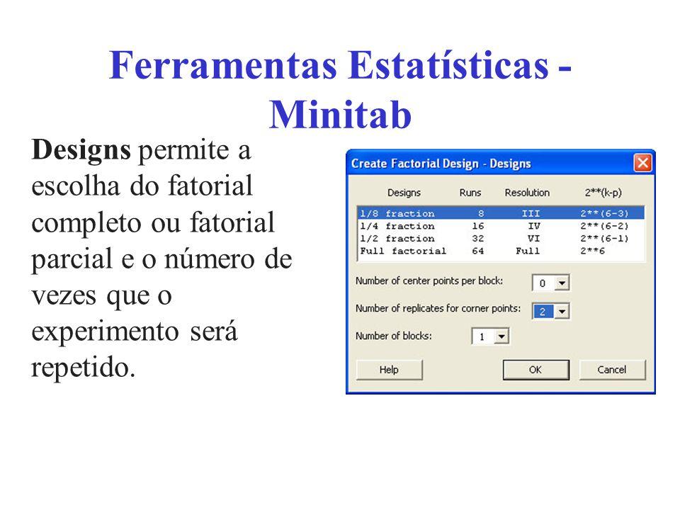 Ferramentas Estatísticas - Minitab
