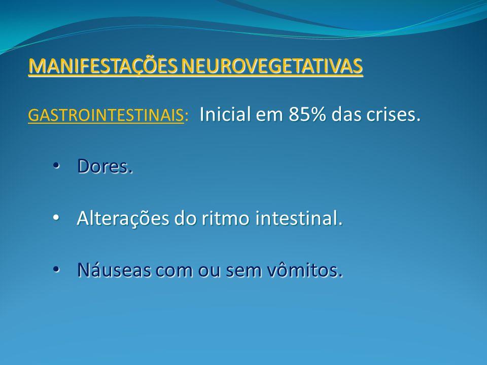 MANIFESTAÇÕES NEUROVEGETATIVAS