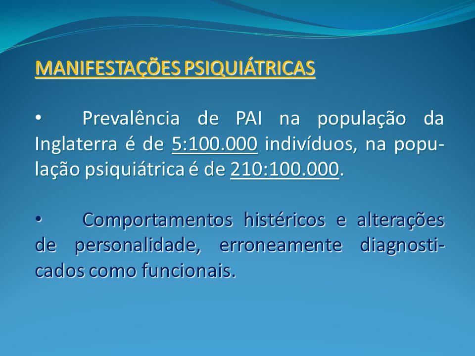 MANIFESTAÇÕES PSIQUIÁTRICAS