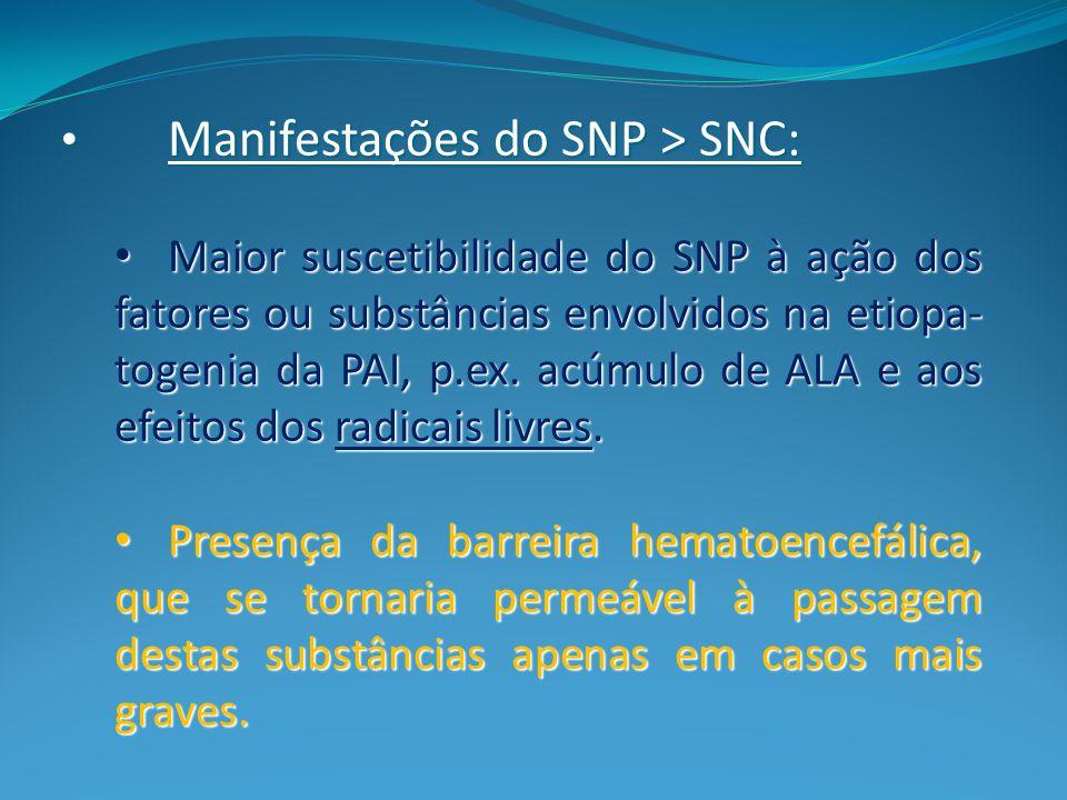 Manifestações do SNP > SNC: