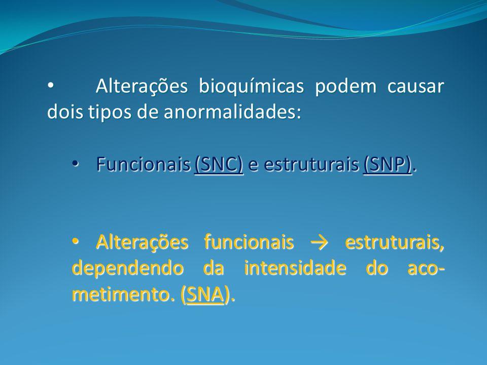 Alterações bioquímicas podem causar dois tipos de anormalidades: