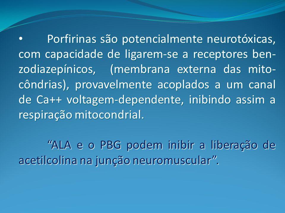 Porfirinas são potencialmente neurotóxicas, com capacidade de ligarem-se a receptores ben-zodiazepínicos, (membrana externa das mito- côndrias), provavelmente acoplados a um canal de Ca++ voltagem-dependente, inibindo assim a respiração mitocondrial.