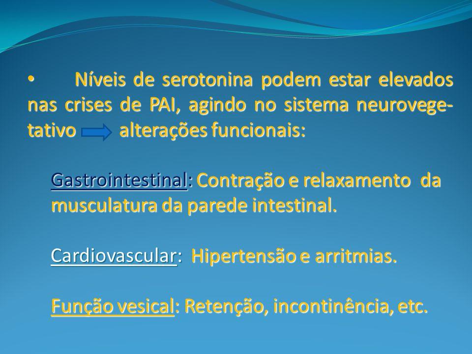 Níveis de serotonina podem estar elevados nas crises de PAI, agindo no sistema neurovege-tativo alterações funcionais: