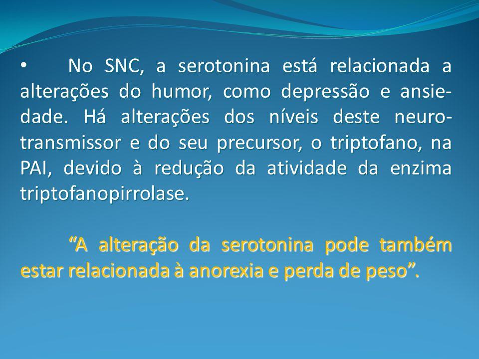 No SNC, a serotonina está relacionada a alterações do humor, como depressão e ansie-dade. Há alterações dos níveis deste neuro-transmissor e do seu precursor, o triptofano, na PAI, devido à redução da atividade da enzima triptofanopirrolase.