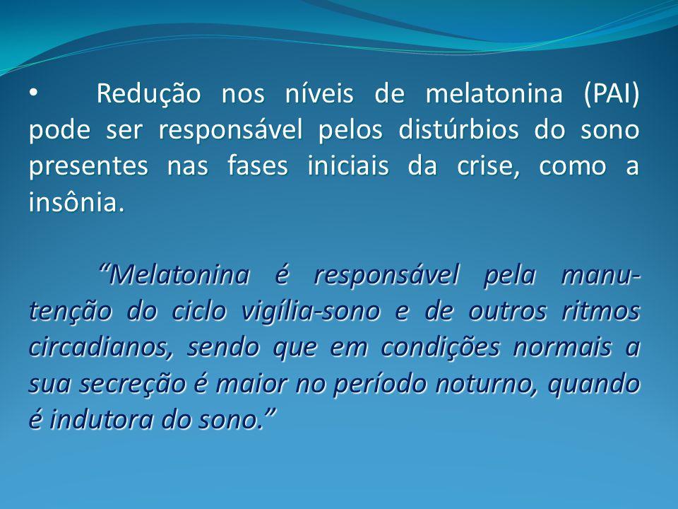 Redução nos níveis de melatonina (PAI) pode ser responsável pelos distúrbios do sono presentes nas fases iniciais da crise, como a insônia.