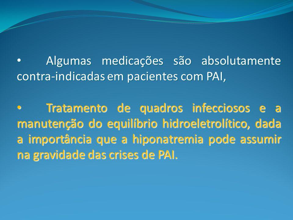 Algumas medicações são absolutamente contra-indicadas em pacientes com PAI,