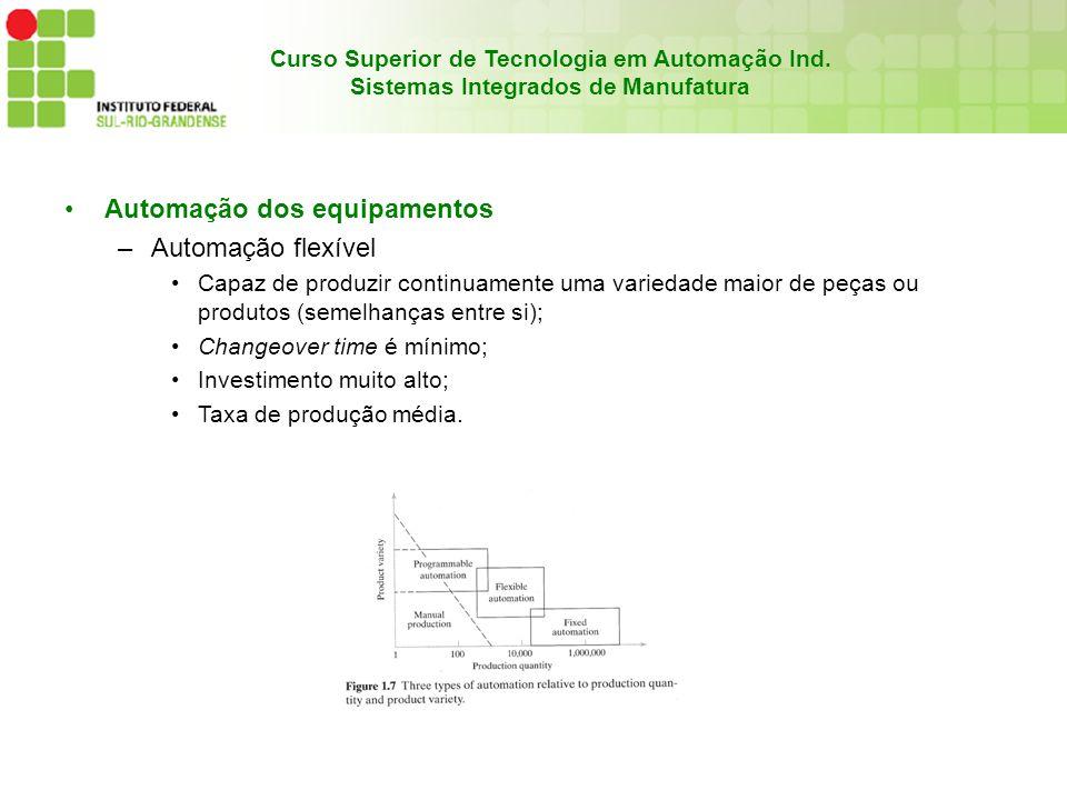 Automação dos equipamentos Automação flexível