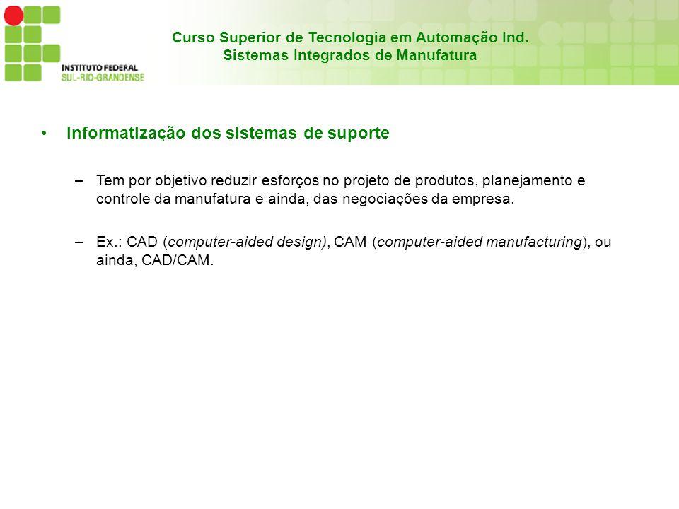 Informatização dos sistemas de suporte