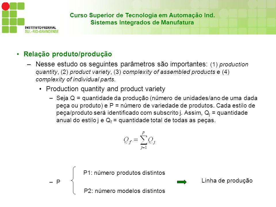 P1: número produtos distintos