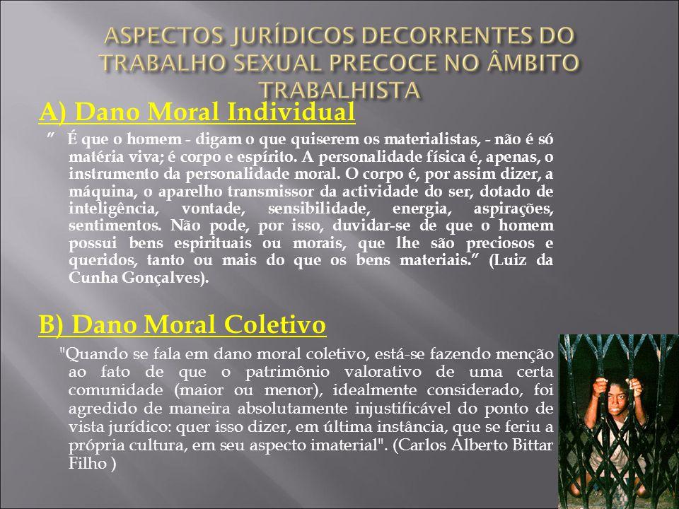 A) Dano Moral Individual