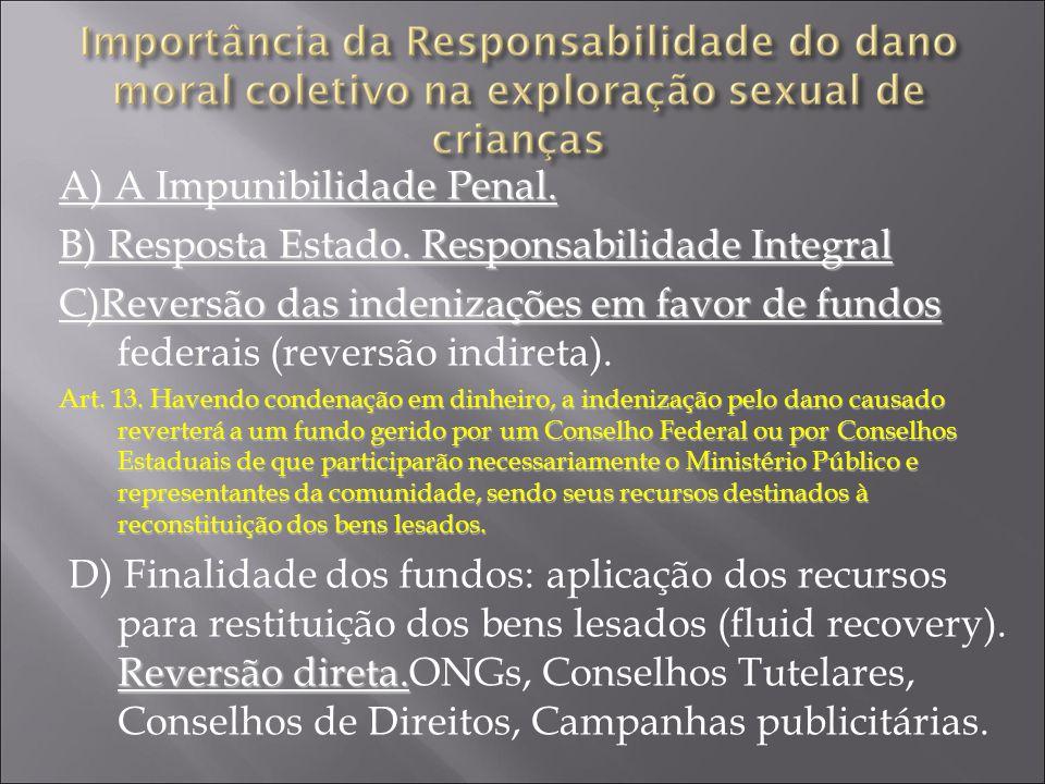 A) A Impunibilidade Penal.