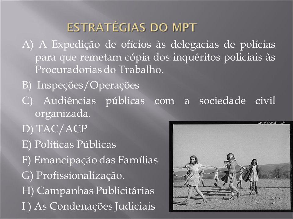 A) A Expedição de ofícios às delegacias de polícias para que remetam cópia dos inquéritos policiais às Procuradorias do Trabalho.