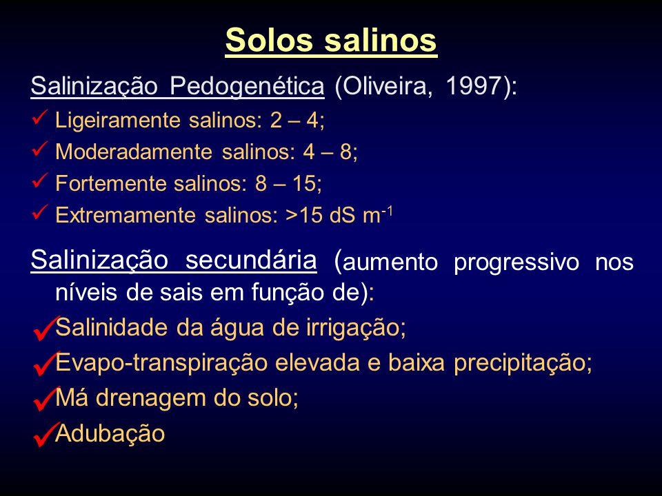 Solos salinos Salinização Pedogenética (Oliveira, 1997): Ligeiramente salinos: 2 – 4; Moderadamente salinos: 4 – 8;
