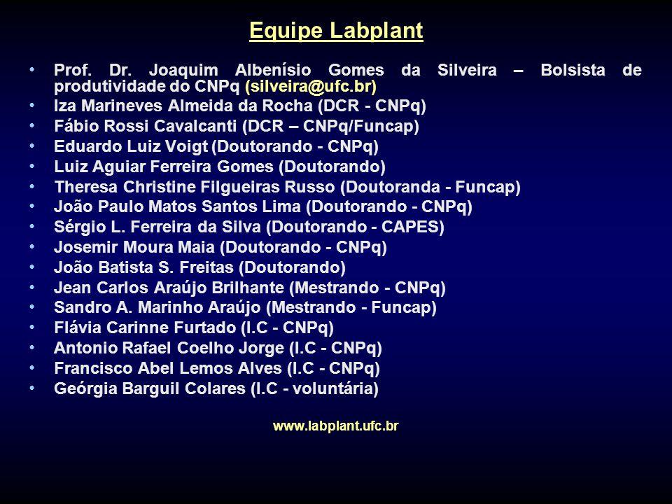 Equipe Labplant Prof. Dr. Joaquim Albenísio Gomes da Silveira – Bolsista de produtividade do CNPq (silveira@ufc.br)