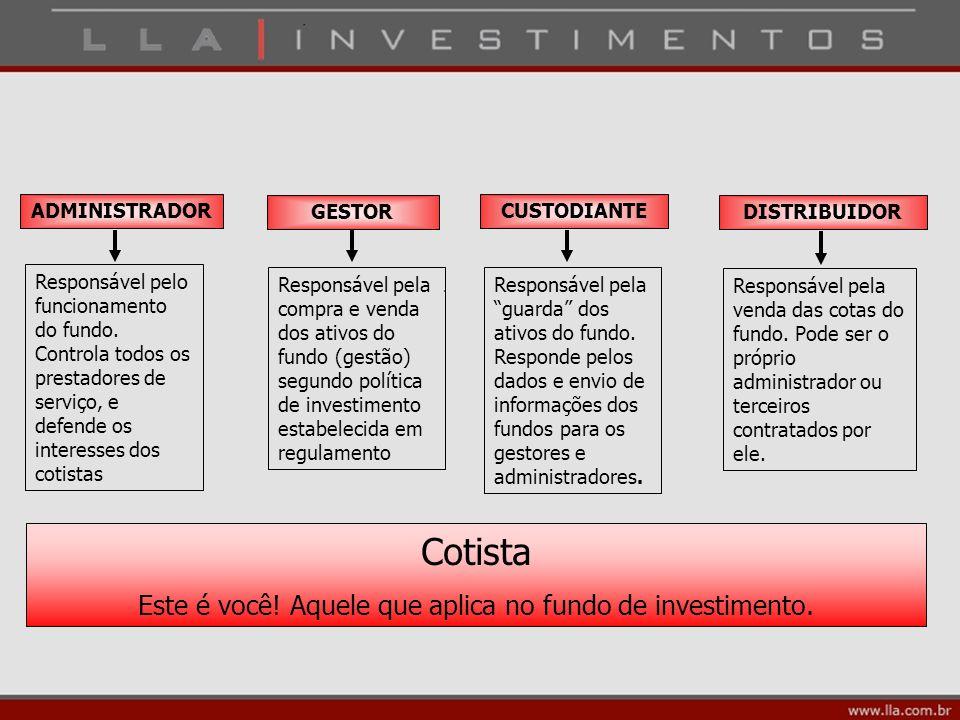 Este é você! Aquele que aplica no fundo de investimento.
