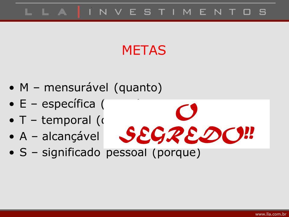 O SEGREDO!! METAS M – mensurável (quanto) E – específica (o que)