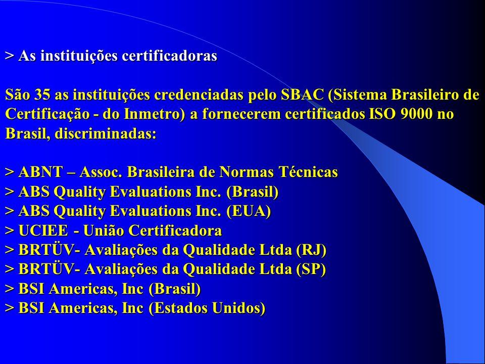 > As instituições certificadoras São 35 as instituições credenciadas pelo SBAC (Sistema Brasileiro de Certificação - do Inmetro) a fornecerem certificados ISO 9000 no Brasil, discriminadas: > ABNT – Assoc.