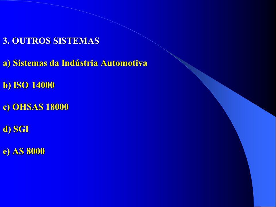 3. OUTROS SISTEMAS a) Sistemas da Indústria Automotiva b) ISO 14000 c) OHSAS 18000 d) SGI e) AS 8000