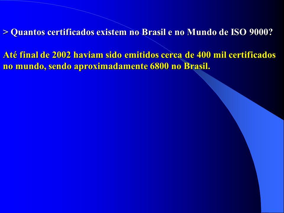 > Quantos certificados existem no Brasil e no Mundo de ISO 9000