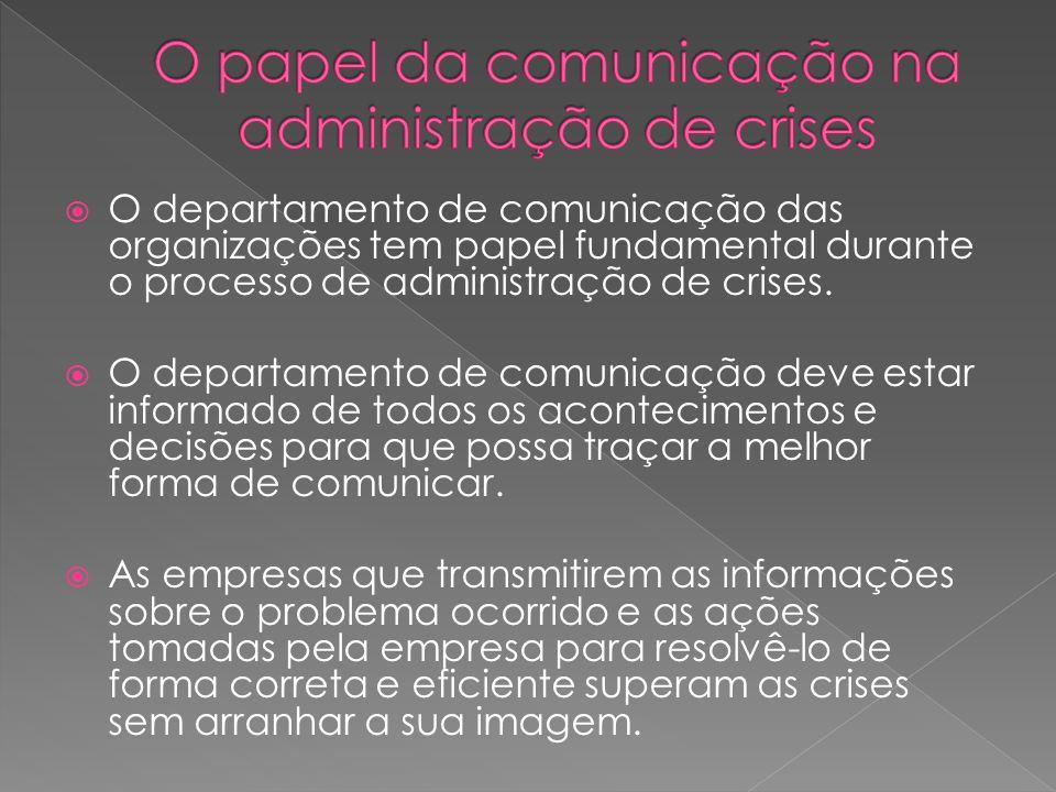 O papel da comunicação na administração de crises