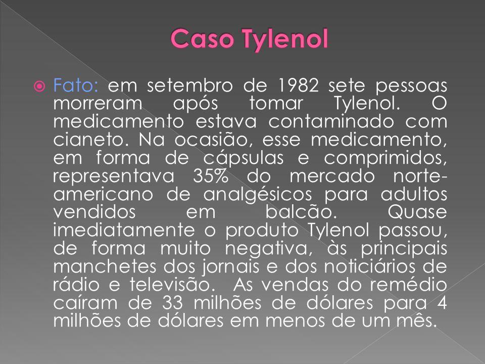 Caso Tylenol
