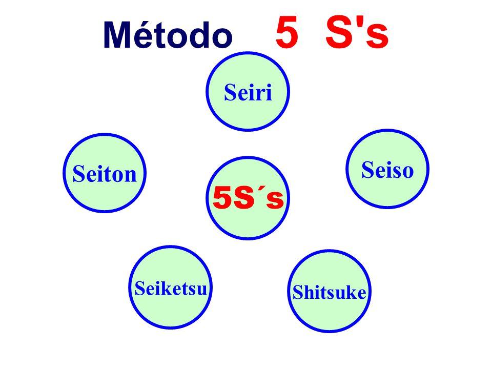 Método 5 S s Seiri Seiso Seiton 5S´s Seiketsu Shitsuke
