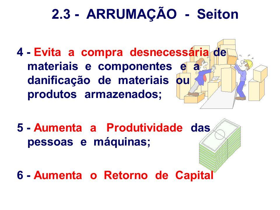 2.3 - ARRUMAÇÃO - Seiton