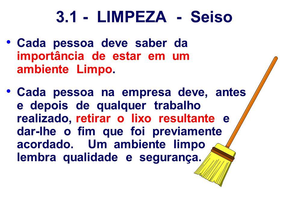 3.1 - LIMPEZA - Seiso Cada pessoa deve saber da importância de estar em um ambiente Limpo.