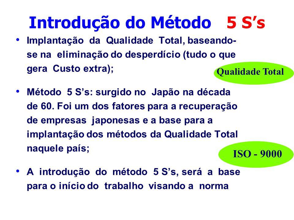 Introdução do Método 5 S's