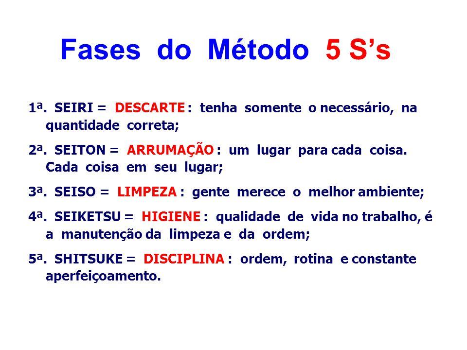 Fases do Método 5 S's 1ª. SEIRI = DESCARTE : tenha somente o necessário, na quantidade correta;