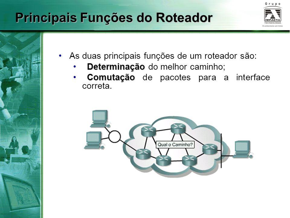 Principais Funções do Roteador